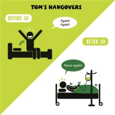 Personalised Name Hangovers Before And After 30 Birthday Card