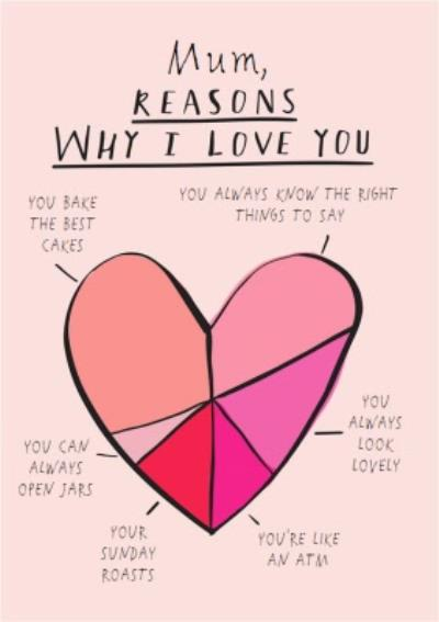 Mother's Day Card - Reasons Why I Love You | Moonpig