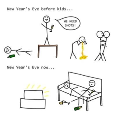 New Years Eve Before And After Kids Card