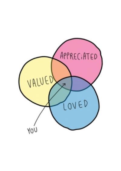 Valued Appreciated Loved Card