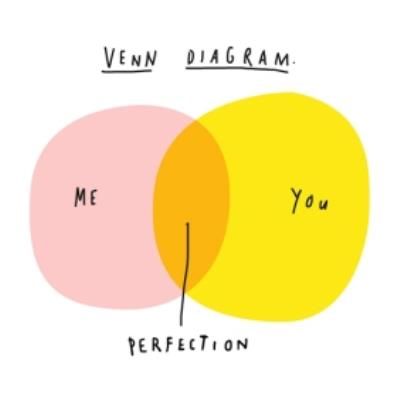 Venn Diagram You And Me Equals Perfection Card