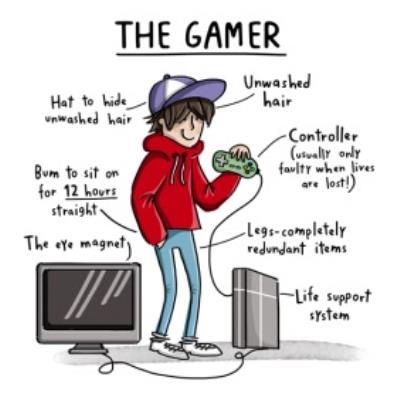 Funny The Gamer Birthday Card