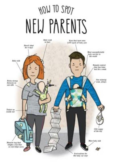 How to Spot New Parents New Baby Card