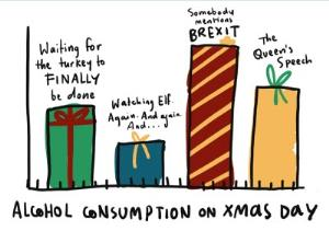 Greeting Cards - Alcohol Consumption Graph Christmas Card - Image 1